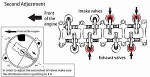 Lc Engineering Valve Adjustment Tech
