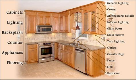 how to hang kitchen cabinets how to hang kitchen cabinets