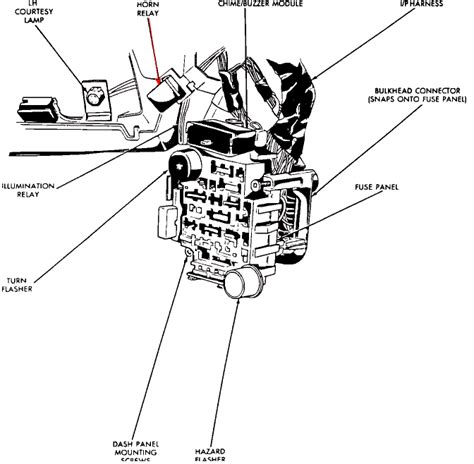jeep cherokee steering column diagram   wiring