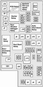 Fuse Box Diagram Dodge  Ram Pickup 1500  2500  3500 2009