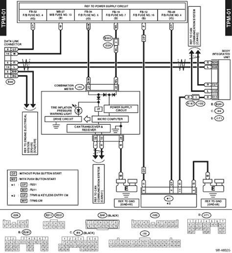 Subaru Crosstrek Service Manual Tire Pressure Monitoring