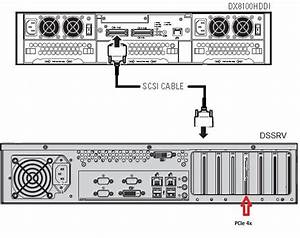 How To Configure The Dx8100hddi Series Raid 5 Storage