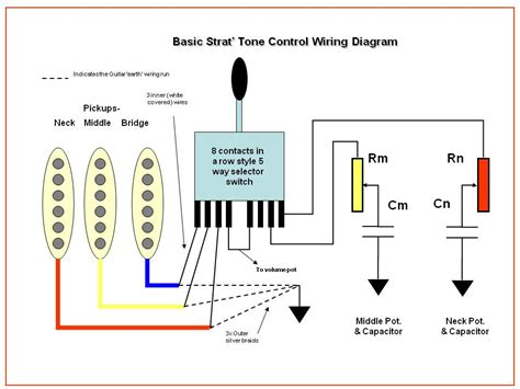 Capacitor Wiring Diagram For Guitar by Guitar Potentiometers Capacitors Ironstone Electric