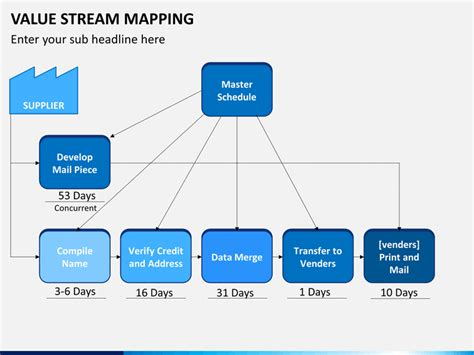 stream mapping powerpoint template sketchbubble