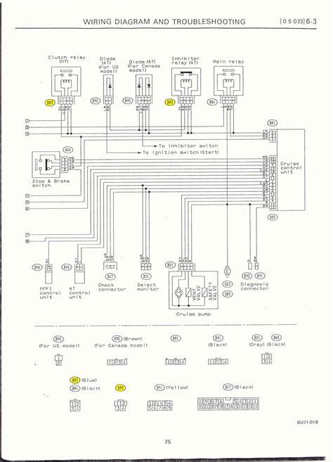 Subaru Legacy Ecu Wiring Diagram Clintoncrisp