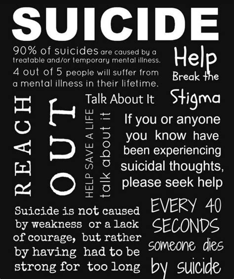 Suicide Quotes   Suicide Sayings   Suicide Picture Quotes