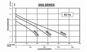 Skg Series