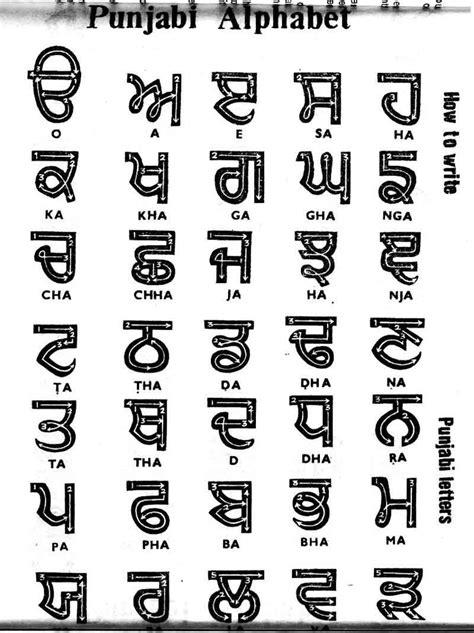 alphabet home images  sikh calendar daily