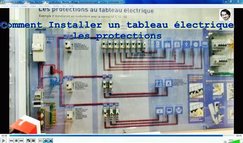lave linge dans cuisine comment installer un tableau électrique les protections