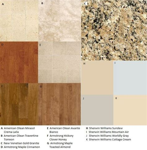 wall color for venetian gold granite craftsman style back splashes that would look with