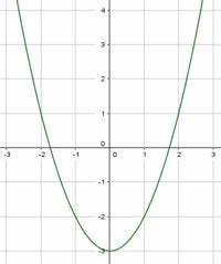 Umkehrfunktion Berechnen Online : potenzfunktionen eigenschaften in der bersicht ~ Themetempest.com Abrechnung