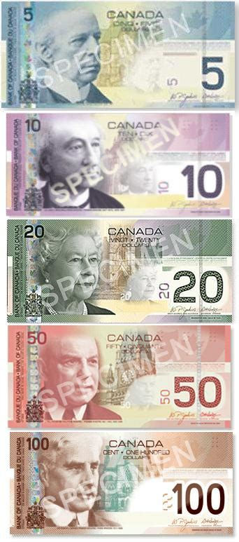 canadian dollar currency flags   world