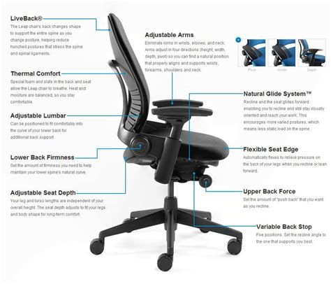 steelcase leap v2 vs v1 top 10 best office chairs for back and neck with