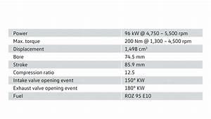 1 5 Tsi Motor : vw 1 5l tsi evo engine specs ~ Kayakingforconservation.com Haus und Dekorationen