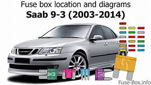 Fuse Box Location And Diagrams  Saab 9-3  2003-2014