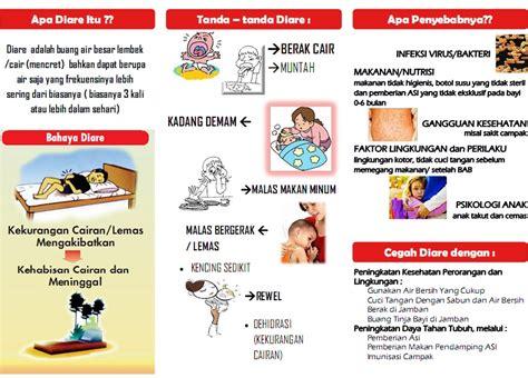 Ibu Hamil Obat Maag Kumpulan Materi Kebidanan Sap Dan Leaflet Diare Pada Anak