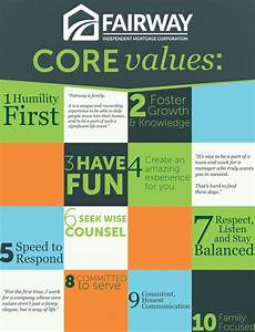 Core Values - Fairway Independent Mortgage Corporation