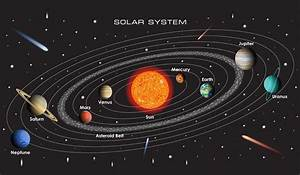 139 New Dwarf Planets Found In Our Solar System