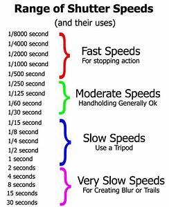 Mastering Shutter Speed