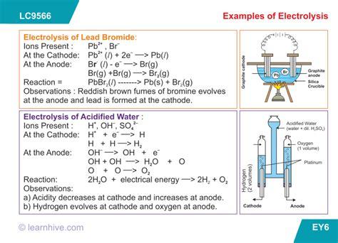 all worksheets 187 igcse chemistry worksheets pdf
