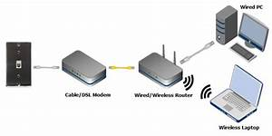 How to Power Cycle Your NETGEAR Router | Answer | NETGEAR ...