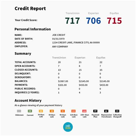 credit bureau write dispute letter credit reporting agencies