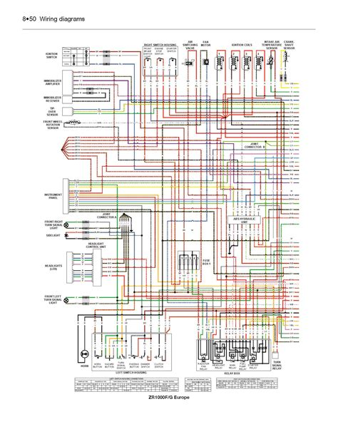 z1000sx wiring diagram kawasaki z1000 z1000sx versys 10 to haynes repair manual haynes publishing