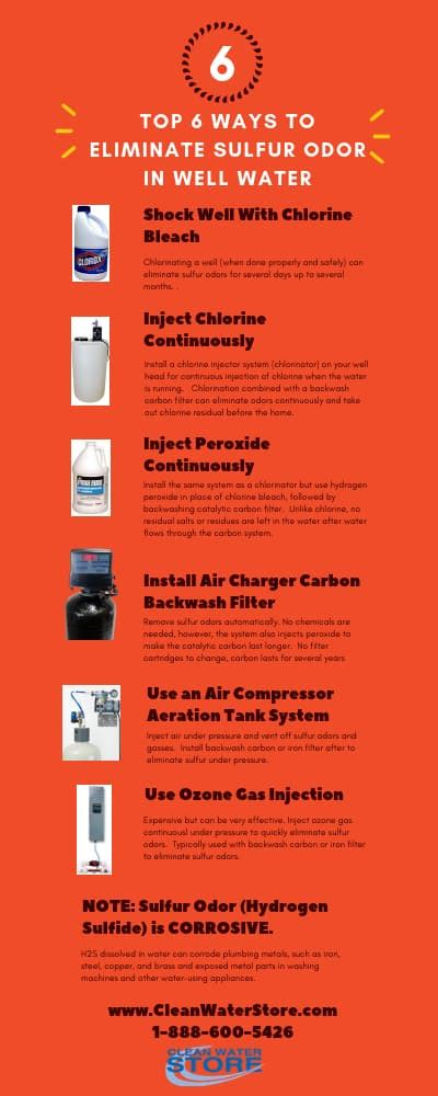 treat sulfur odors   water water smells