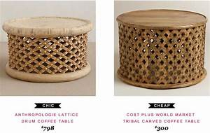 Anthropologie lattice drum coffee table 798 vs cost plus for Tribal carved coffee table