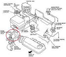 4 cylinder cadillac cts acceleration bog sputter hesitation honda tech honda forum discussion