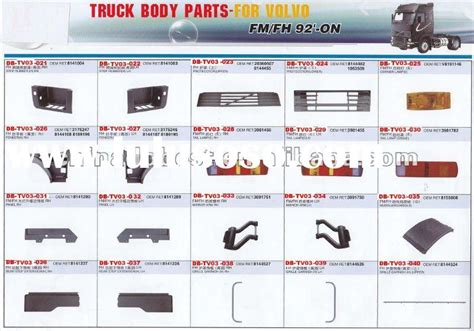 volvo truck parts suppliers volvo parts volvo truck parts for sale price china
