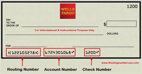 routing number  capital  credit card cardfssnorg