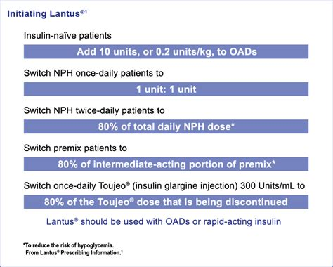 dosing lantus insulin glargine injection  unitsml