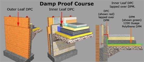What is the difference between a damp proof course (DPC