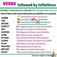 41 Best Images About Esl  Grammar  Gerunds And Infinitives On Pinterest  English, To Share