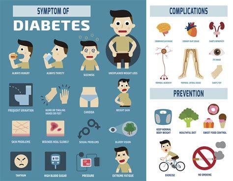 diabete  curato rischi