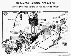 Ssr Dirt Bike Engine Diagram Dirt Bike Fuel Gauge Wiring Diagram