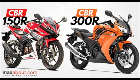 cbr bike model and price new honda cbr sport bike launch in india auto expo 2018