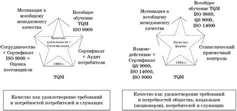 Этапы развития рынка электрической энергии в советское время — студопедия