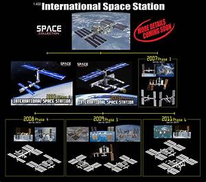 Dragon Models International Space Station - Pics about space