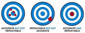 Repeatable - D U00e9finition