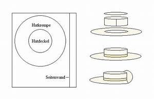Schablonen Selber Machen Anleitung : anleitung hut zu fasching und karneval basteln ~ Lizthompson.info Haus und Dekorationen