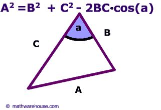 pictures of pictures of of cosines free images that you can