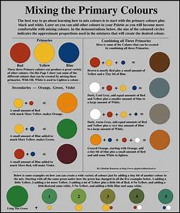 color mixing guide - Google Search | Painting | Pinterest ...
