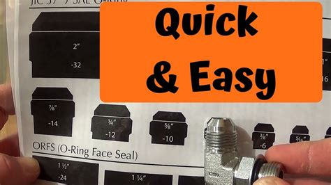 This size conversion chart provides a simple guideline. How to Identify Hydraulic Fitting Sizes - YouTube
