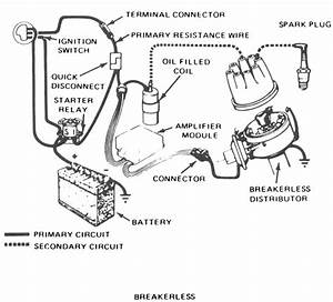 Ignition Coil To Distributor Wiring Diagram Free Download  U2022 Oasis