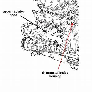 Where Is Cooling System Thermostat Located On A 2004 Chrysler Town  U0026 Country   3 3 L V6  A  C