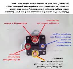 similiar 2001 ford f 250 starter solenoid diagram keywords starter moreover on 1994 ford f 250 starter solenoid wiring diagram