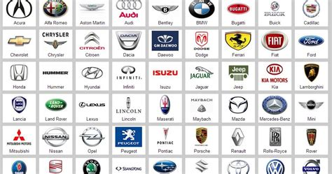 Car Names With B by Just A Car 60 Big Car Makers And Their Logos