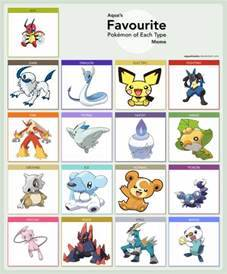 all normal type pokemon images
